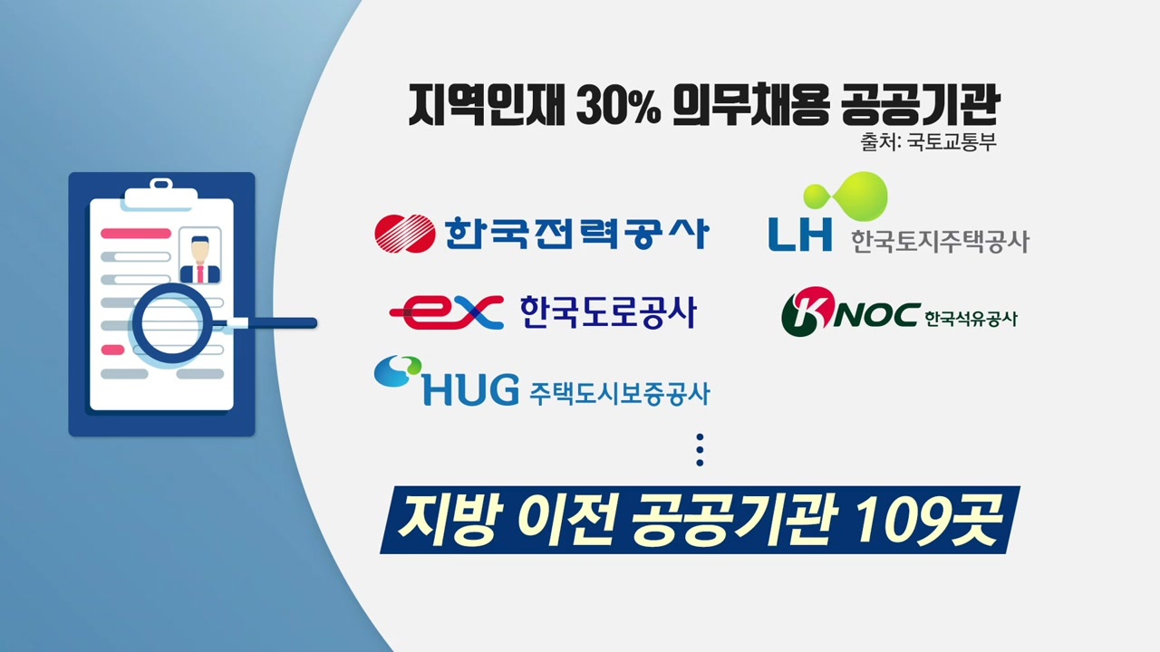 [취재N팩트] 지방 공공기관, 지역 인재 30% 채용 의무화