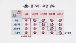 두산-KIA, 정규리그 우승은 누가? 한화에게 물어봐!
