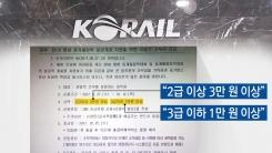 [취재N팩트] 코레일, 직원에게 '평창 올림픽' 기부금 강요 논란