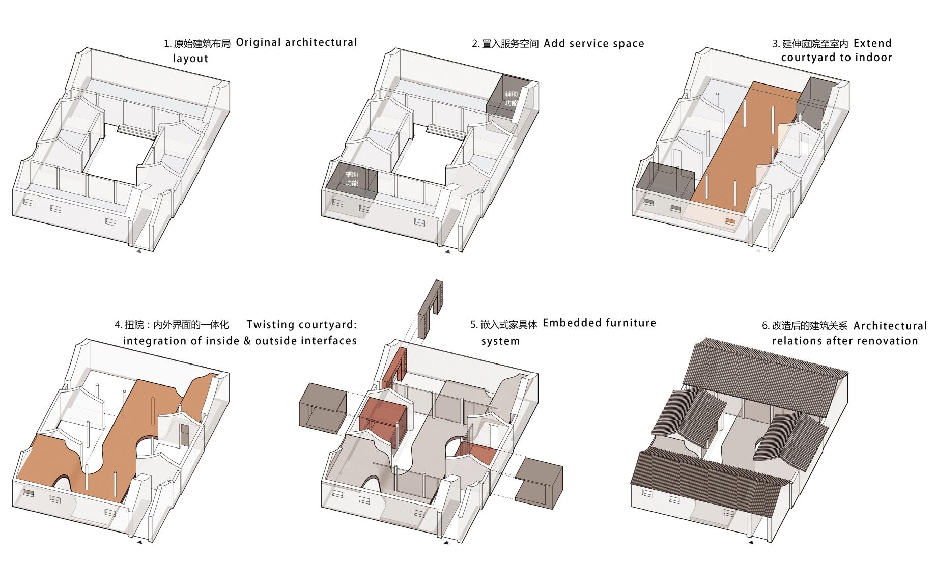 〔안정원의 디자인 칼럼〕 뒤틀린 중정에 바닥과 벽, 지붕으로 이어지는 연속된 코트야드 2