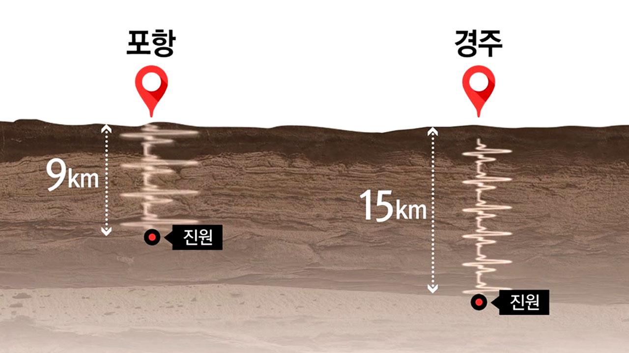 포항 규모 5.4 역대 2위 지진...흔들림은 최강