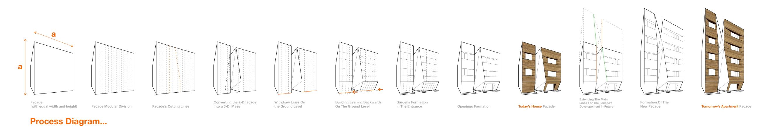 〔안정원의 디자인 읽기〕 조각 같은 절개 면과 거리를 향해 여유로운 환경을 제공하는 집 2