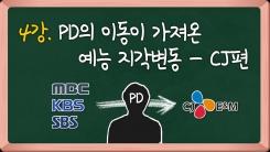 PD의 대이동: 나영석 등 CJ로 이적 PD의 역사
