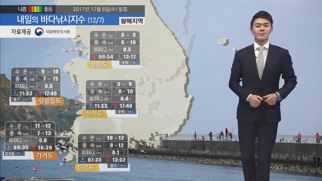[내일의 바다낚시지수] 12월 7일 전국이 대체로 흐린 가운데 해안 강한 바람 영향