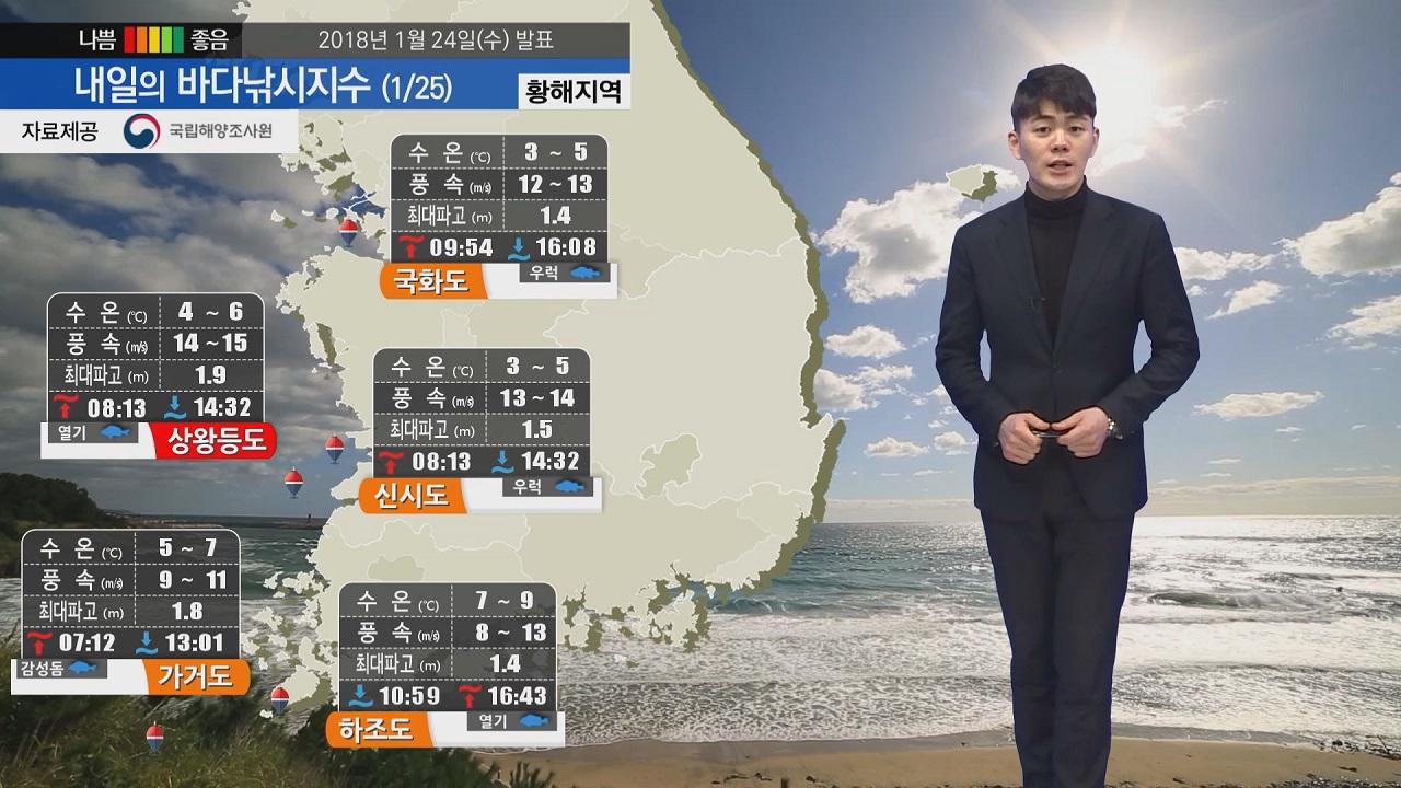 [내일의 바다낚시지수] 1월25일 금요일까지 한파, 전 해상 풍랑특보 지속 출조 어려울 듯