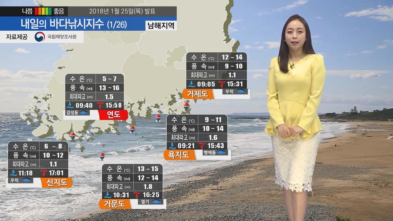[내일의 바다낚시지수] 1월26일 대부분 해상 풍랑주의보, 동해 먼바다 풍랑경보 발효 주의