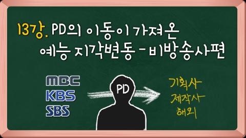 [연예학강의⑬] PD의 대이동: 중국·기획사...非방송사 개척