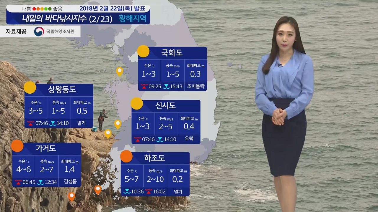 [내일의 바다낚시지수] 2월23일 서해, 동해 해황 나빠  강한 바람 높은 물결 예상