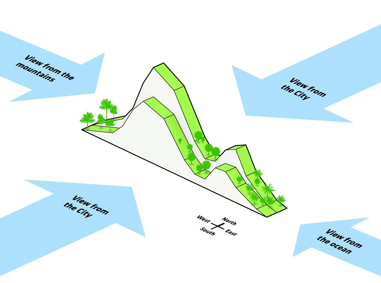 〔안정원의 건축 칼럼〕 주변 산세의 흐름과 해양의 기후 조건을 효과적으로 반영한 주거단지2