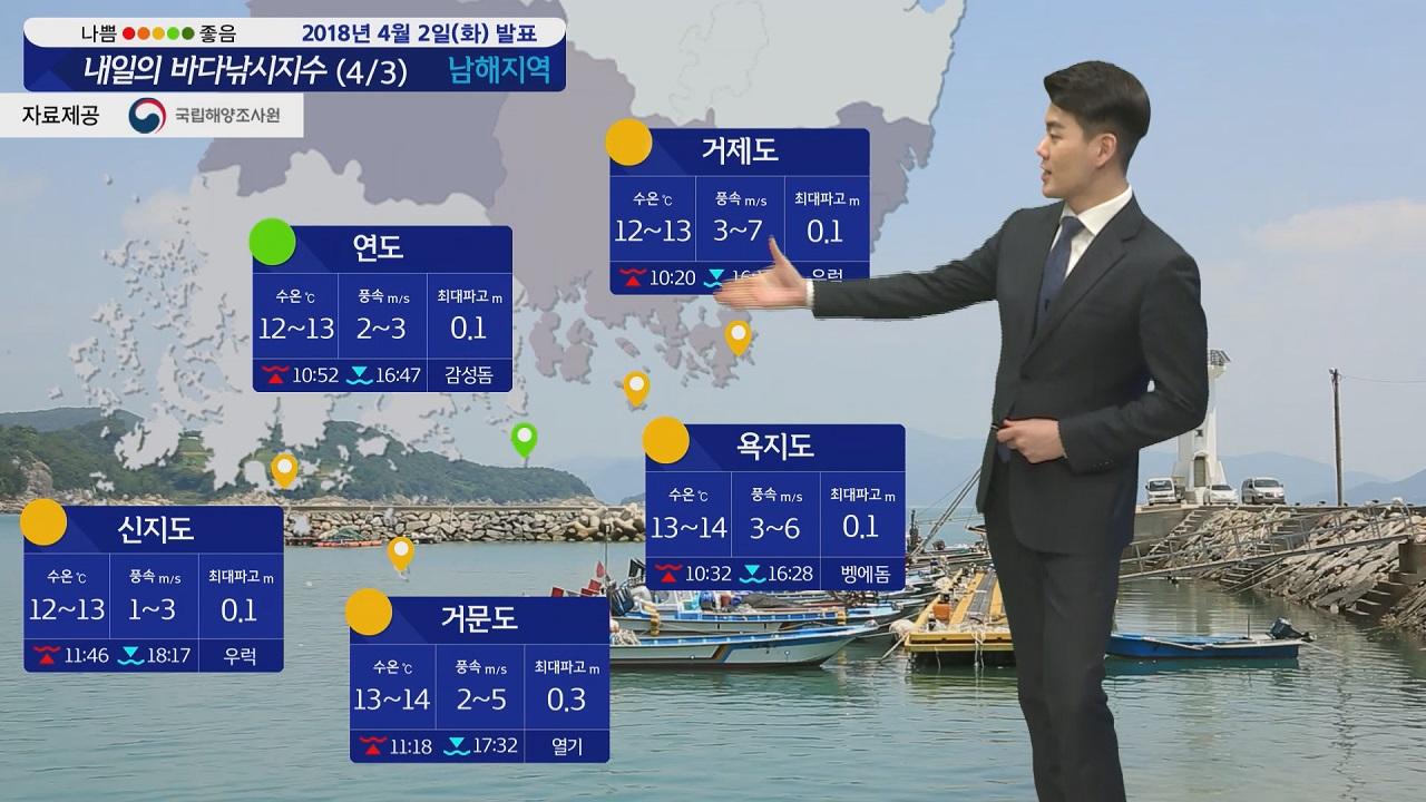 [내일의 바다낚시지수] 4월3일 대부분 지역 출조 가능하나 동해 남부 쪽만 바람 영향 커