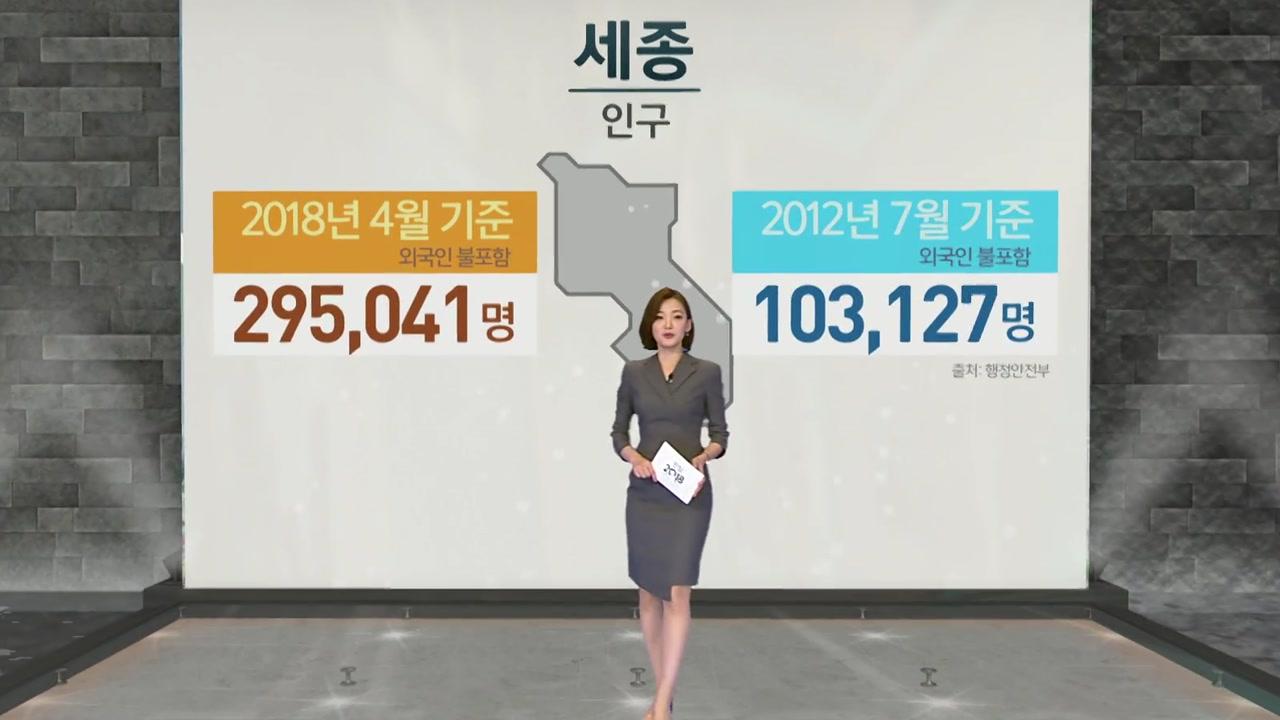 [6·13 지방선거 관심지역] '엄빠'들의 세종