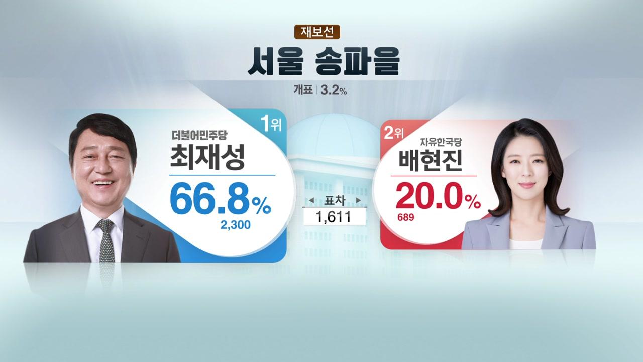 [개표현황] 국회의원 재보선...배현진 출마 송파을 상황은?