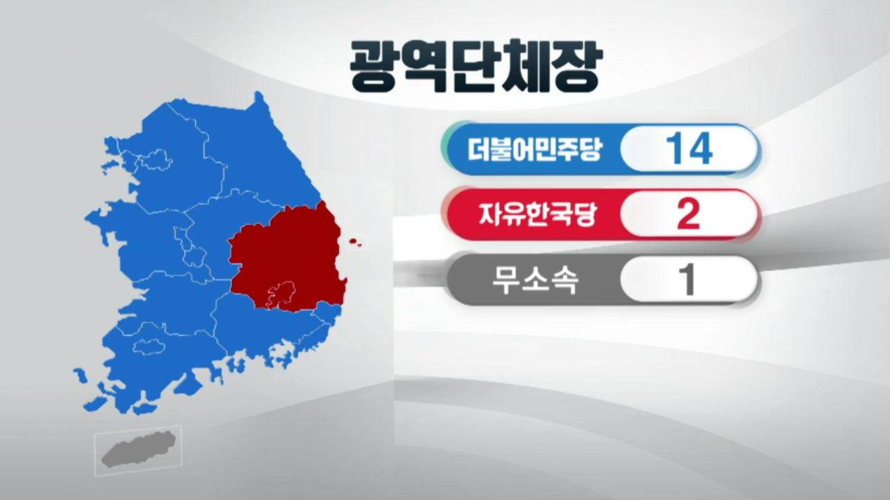 6.13 지방선거 與 '압승', 보수야당 '몰락'