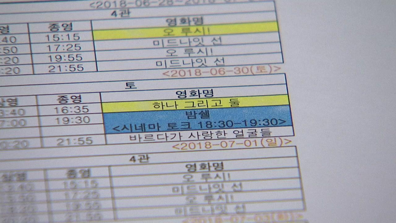 [단독] '변칙 단독 개봉'에 우는 예술영화관