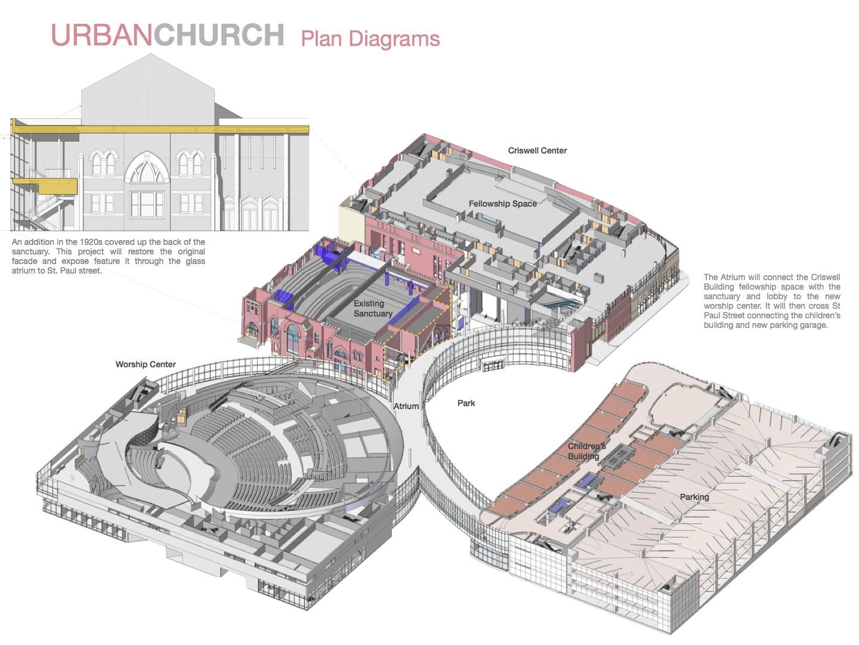 〔안정원의 건축 칼럼〕 새로운 변화의 흐름을 담아낸 열린 교회 건축 2