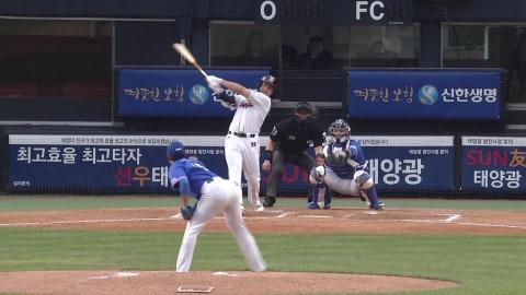 김재환, 홈런 공동 선두...두산 4연승