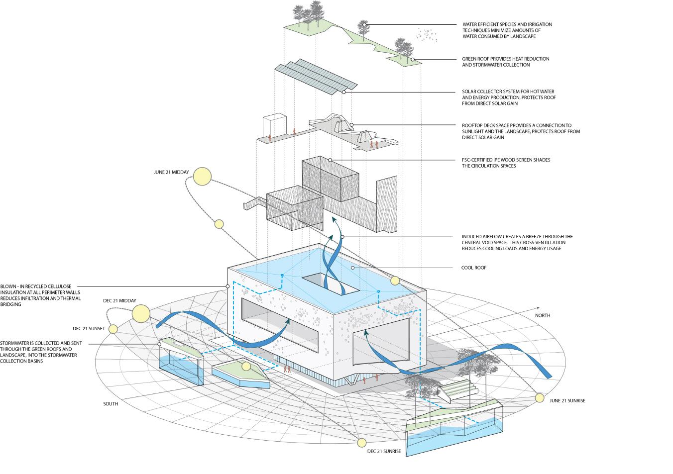 〔안정원의 건축 칼럼〕 개방적인 중정형 공간을 통해 커뮤니티 중심의 상호 작용형 공간 1