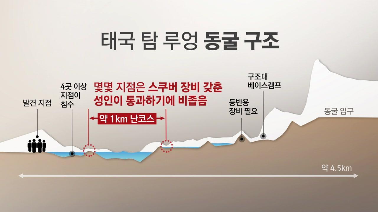 [뉴스통] 태국 소년 구출 작전 성공 요인은?