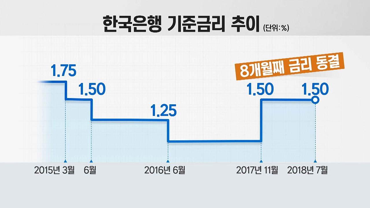 올해 성장률 전망 2.9%로 하향...기준금리 또 동결