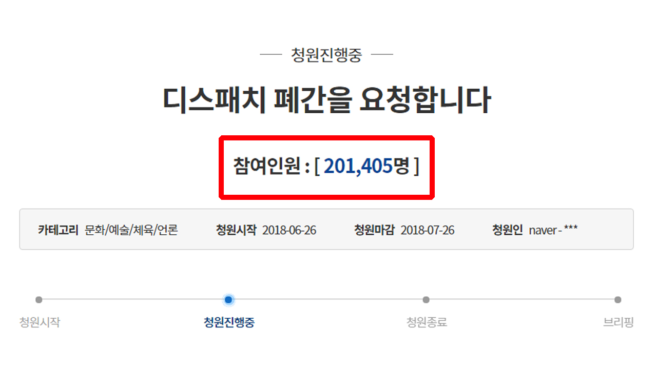 """""""디스패치 폐간 요청"""" 국민청원 20만 명 돌파... TV조선에 이어 두 번째"""