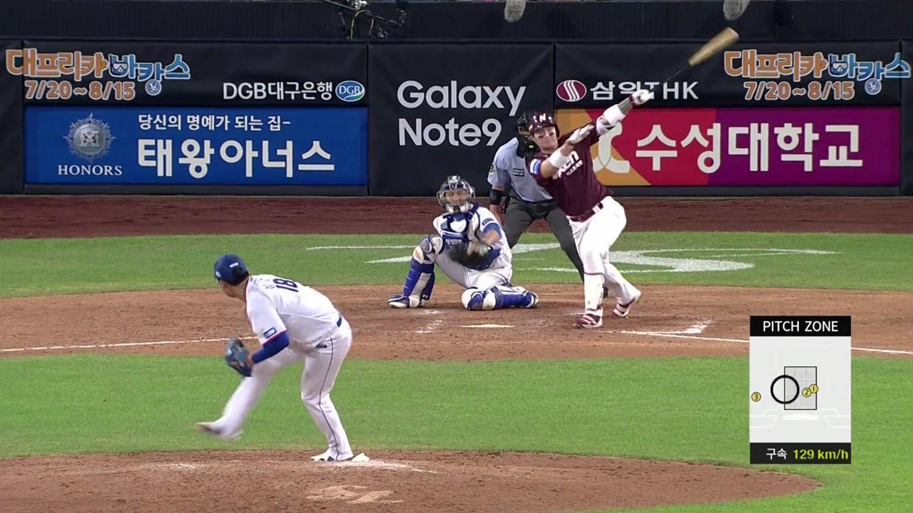 넥센, 박병호·김하성 홈런 앞세워 10연승