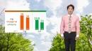 [날씨] 쉬지 않는 폭염...내일 '말복'도 찜통 더위