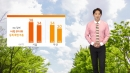 [날씨] '말복' 이름값 무더위 기승...동쪽 비