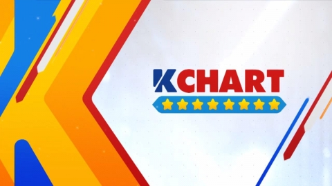 K-CHART