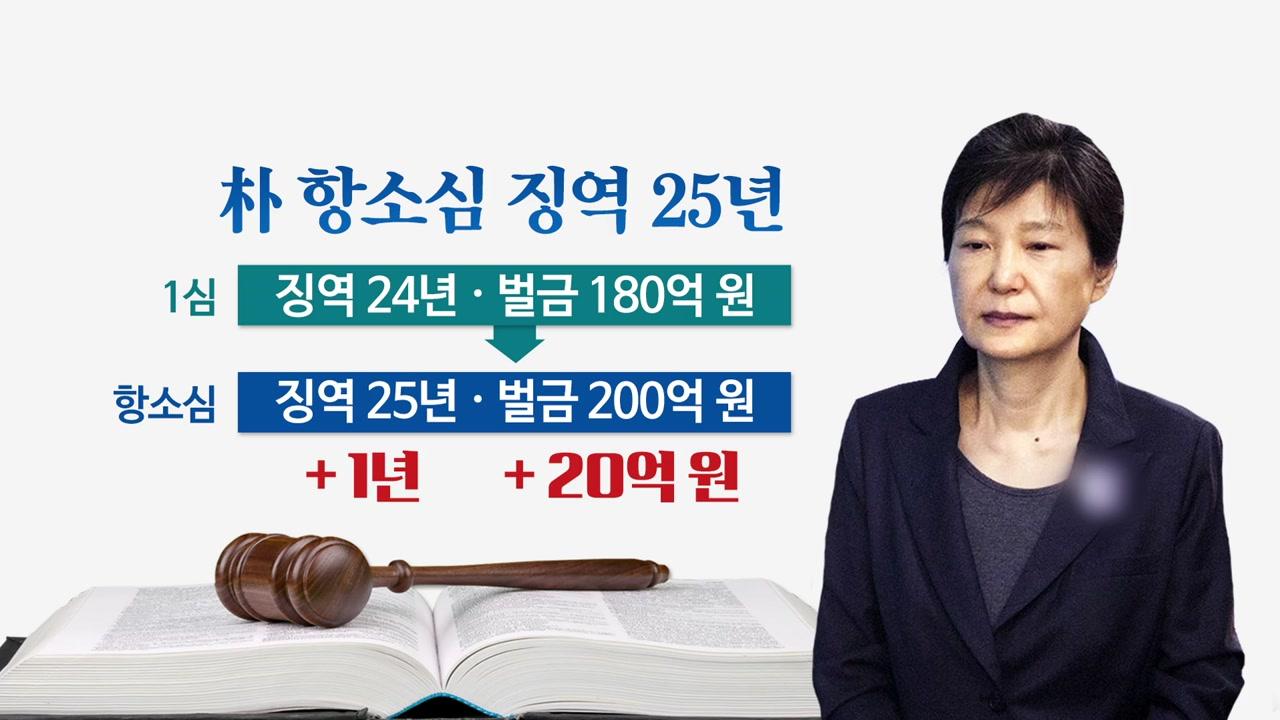 박근혜 항소심, 징역 25년·벌금 200억 선고