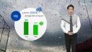 [날씨] 오후까지 전국 비...중부 돌풍·국지성 호우