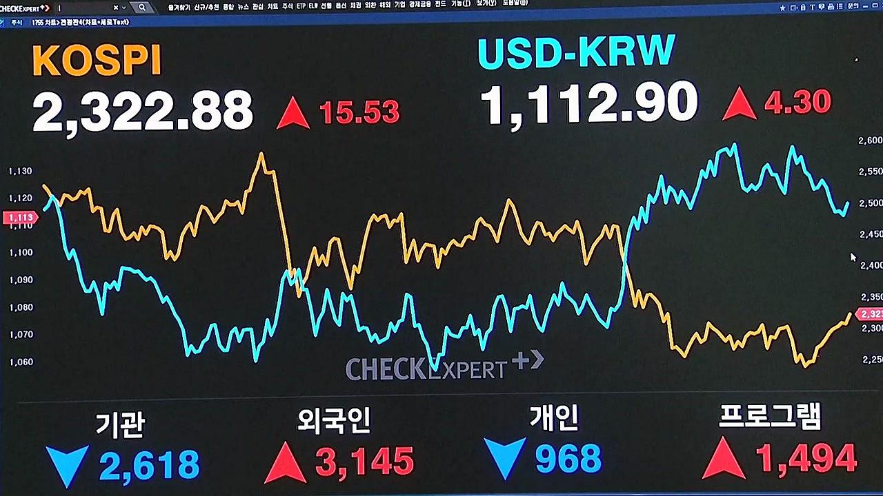"""""""코스피, 무역분쟁 여파에 11월 돼야 본격 상승"""""""