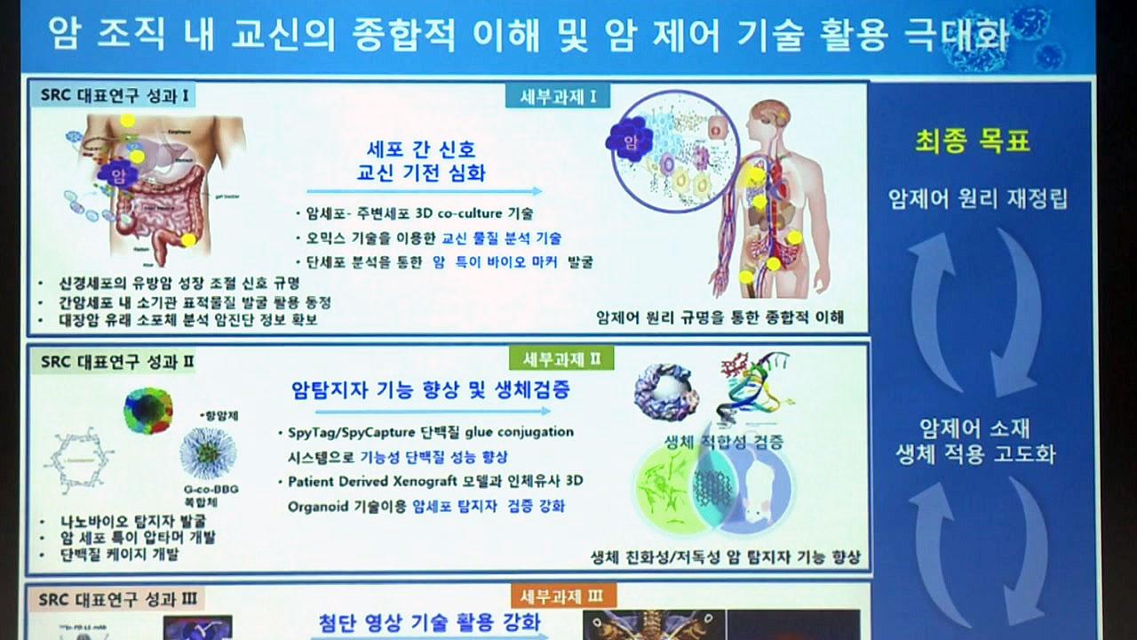 [울산] '암제어 연구센터 출범'...암 진단 연구