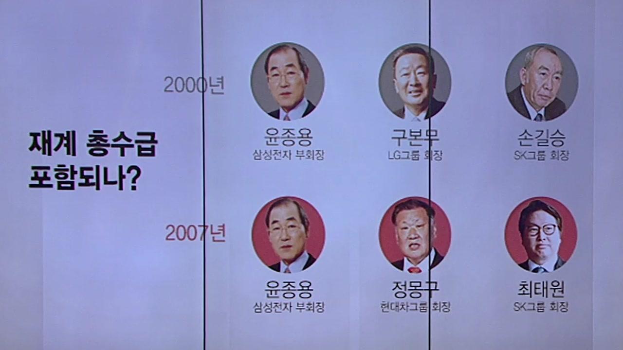 [뉴스앤이슈] 남북정상회담 방북단에 누가 포함될까?