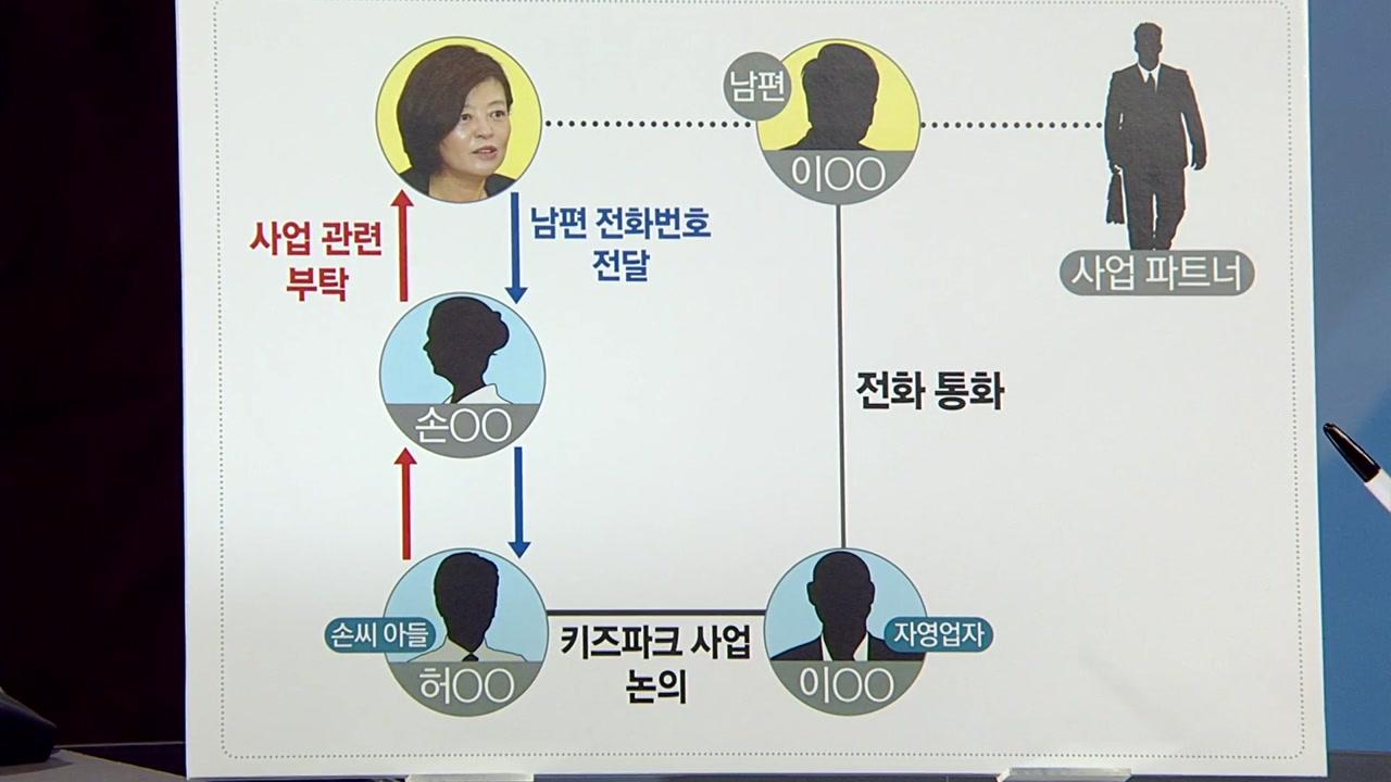 [취재N팩트] 진선미 후보자, 지인 사업에 '남편 사업 파트너' 알선 논란