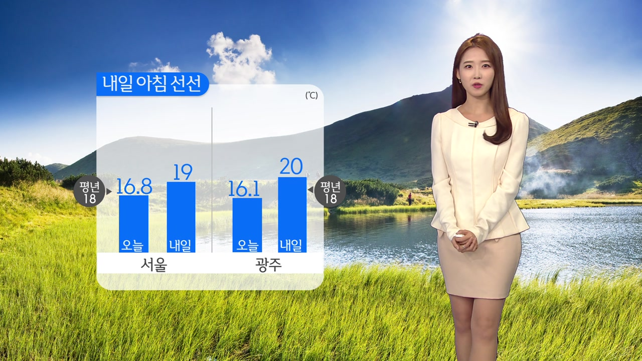 [날씨] 내일 선선한 아침...낮부터 중부 중심 더위