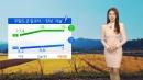 [날씨] 오늘 아침도 11월 기온...안개 걷힌 뒤 쾌청