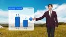 [날씨] 밤사이 기온 '뚝'...주말 찬 바람 불며 쌀쌀