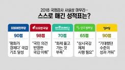 2018 국감 사실상 마무리...여야 포스트 국감 주도권 경쟁 치열