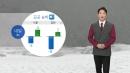 [날씨] 누그러진 한파...내일 곳곳 눈비 소식