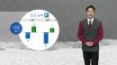 [날씨] 전국 곳곳 눈·비...강원·영남 대설주의보