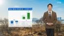 [날씨] 내일 큰 추위 없어...초미세먼지 기승