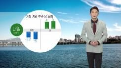 [날씨] 내일 미세먼지 '나쁨'...주말 남부 비·눈