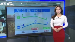 [날씨] 오늘 다시 스모그 유입, 주말 미세먼지 '나쁨'