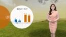 [날씨] 내일도 미세먼지 기승...예년보다 포근