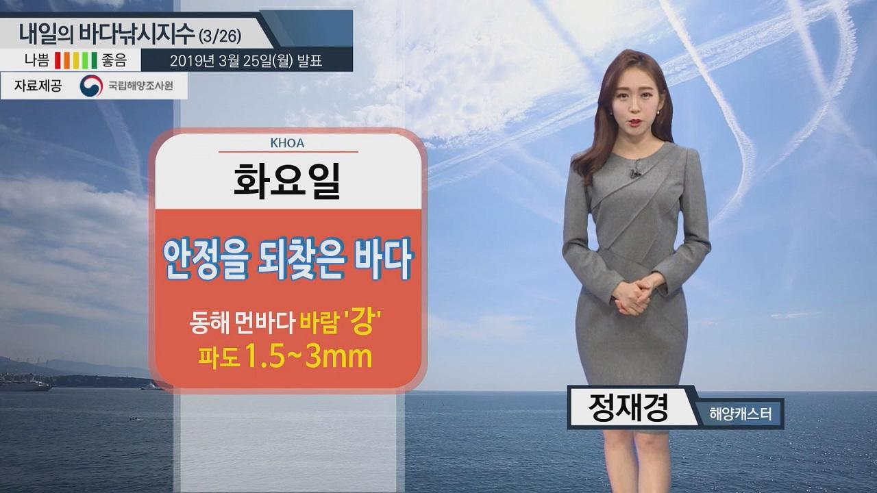 [내일의 바다낚시지수]3월 26일 풍랑특보 해제됐으나 동해 먼바다 3m 이내 파도 예상