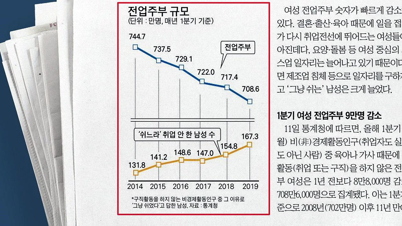 [앵커 pick] 전업주부 급감, '그냥 쉬는' 남성 역대 최다 外