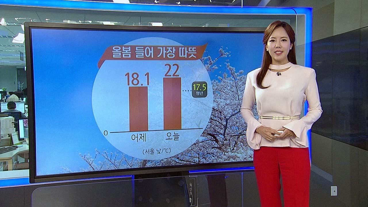 [날씨] 내륙 맑고 올봄 들어 가장 따뜻, 남해안·제주 비