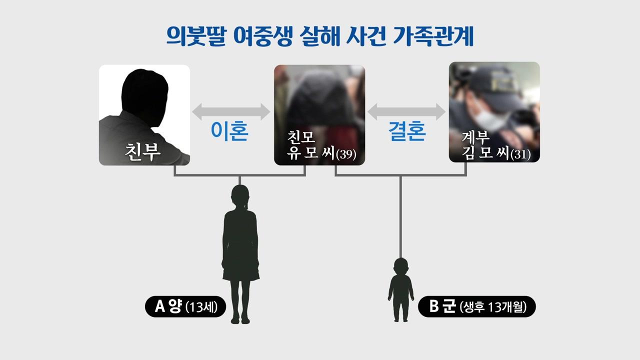 '의붓딸 여중생 살해' 범행 동기는?