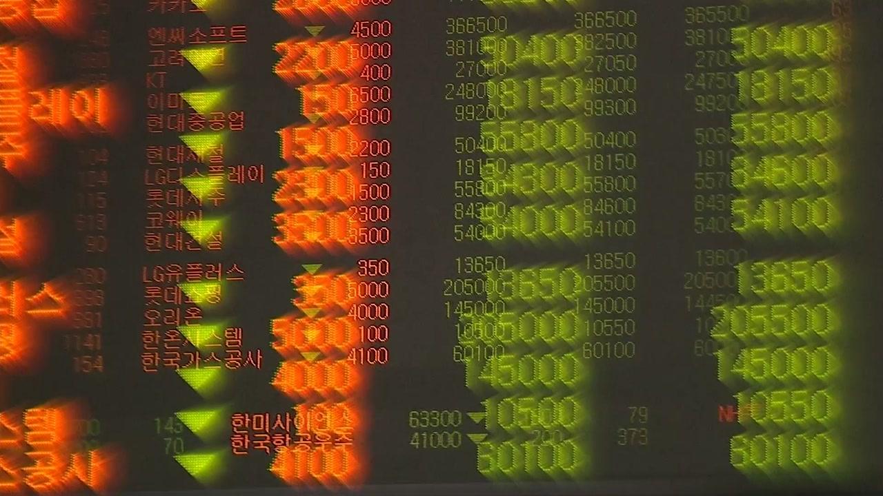 """갈피 못 잡는 금융시장...""""여전히 불확실"""""""
