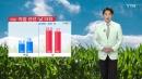 [날씨] 내일 아침 선선·낮 더위...남해안·제주 비